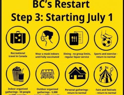 Phase 3 Against COVID-19. BC's Canada Restart: A plan to bring us back together