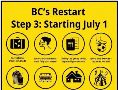 Fase 3. Reactivación de BC Canada frente a COVID-19. Plan para reunificarnos