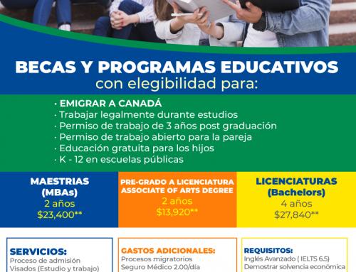 BECAS + INMIGRACIÓN + EDUCACIÓN  Promoción Exclusiva